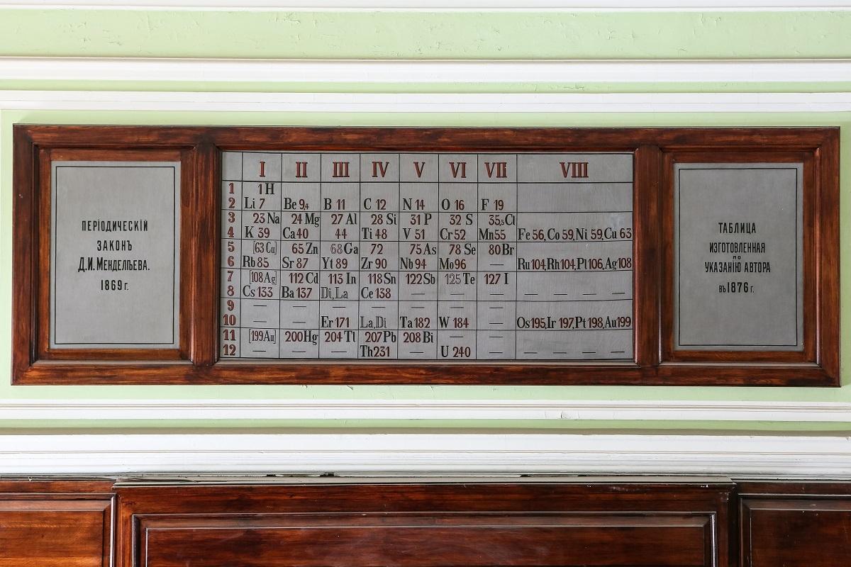 На фото: демонстрационный вариант, изготовленный по указанию Д. И. Менделеева в 1876 году и находящийся в СПбГУ.
