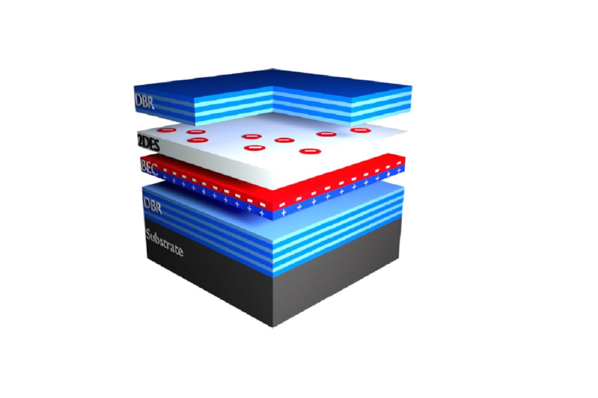 Сверхпроводимость в гибридной системе Ферми - Бозе