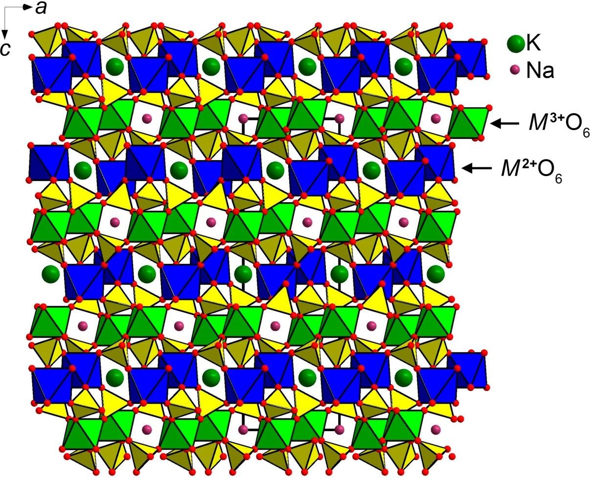 Кристаллическая структура нового минерала корякита