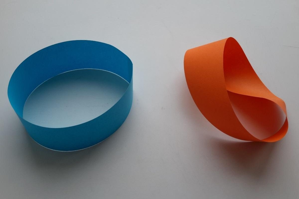 У ленты слева число полуоборотов равно нулю, а у ленты Мёбиуса – единице. Ленту слева нельзя преобразовать в ленту Мёбиуса без разрезания, что эквивалентно ситуации, когда топологическое состояние вещества отделено от обычного энергетической щелью