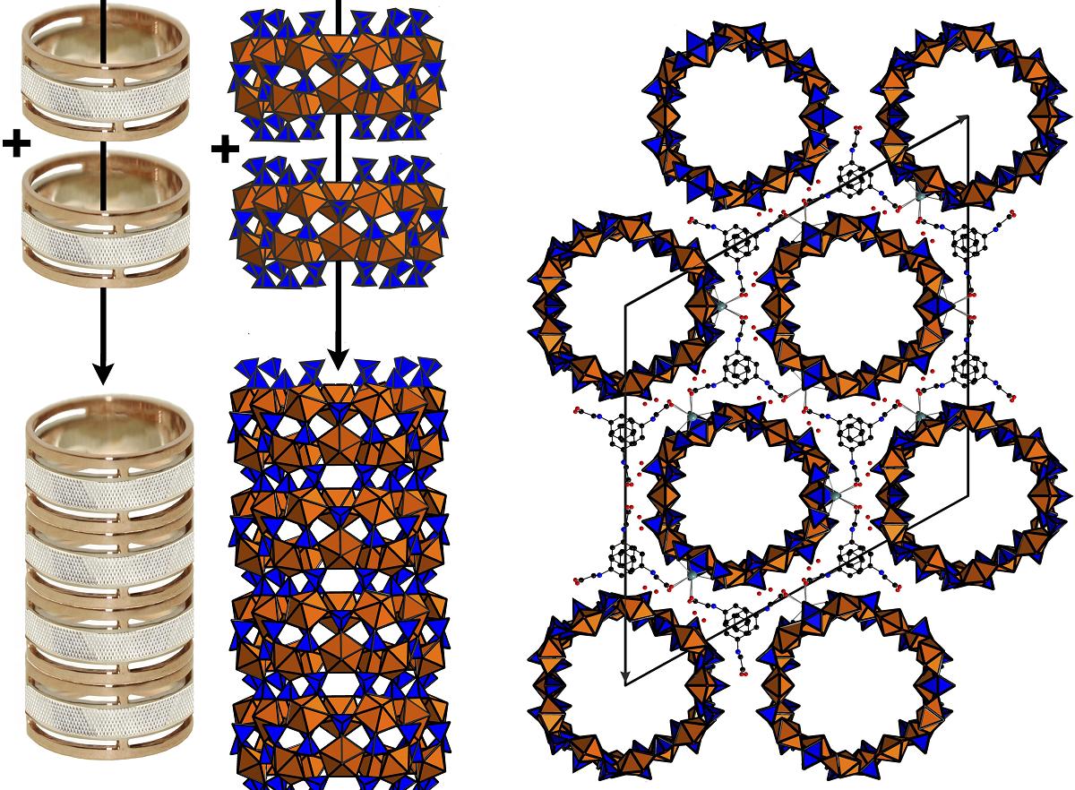 Источник: журнал Nanomaterials